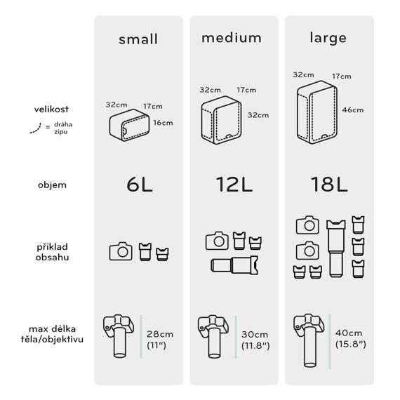 Peak Design pouzdro Camera Cube Small